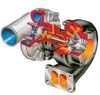turbosprężarka - regeneracja, naprawa, sprzedaż